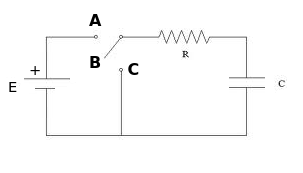 circuiti rc carica