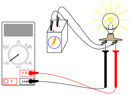 Come misurare la tensione