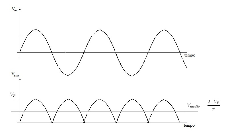 Schema circuito raddrizzatore